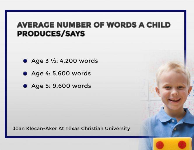 Early Childhood Expressive Language